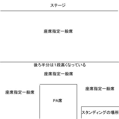 090822zaseki